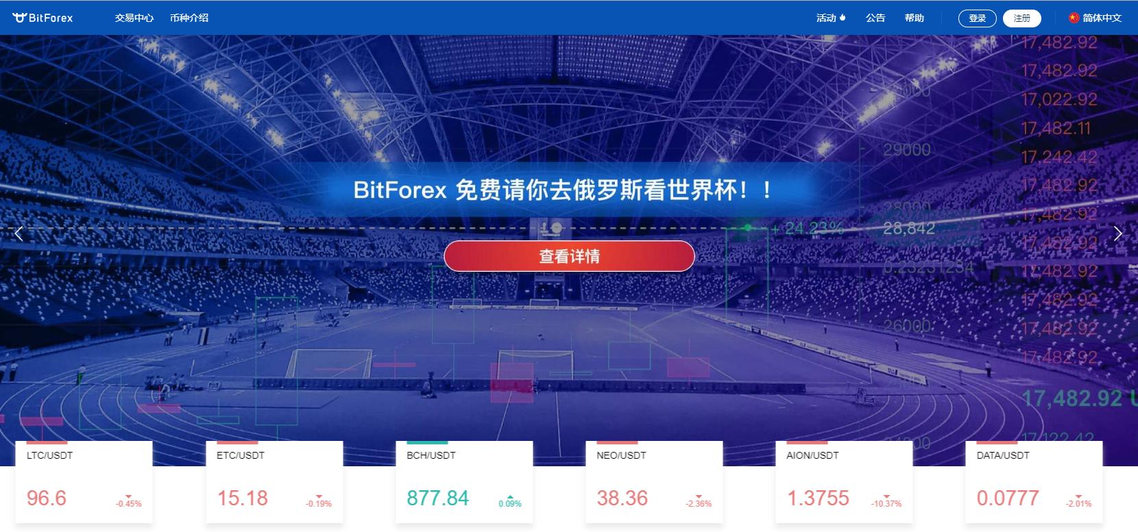 bitforexTOP