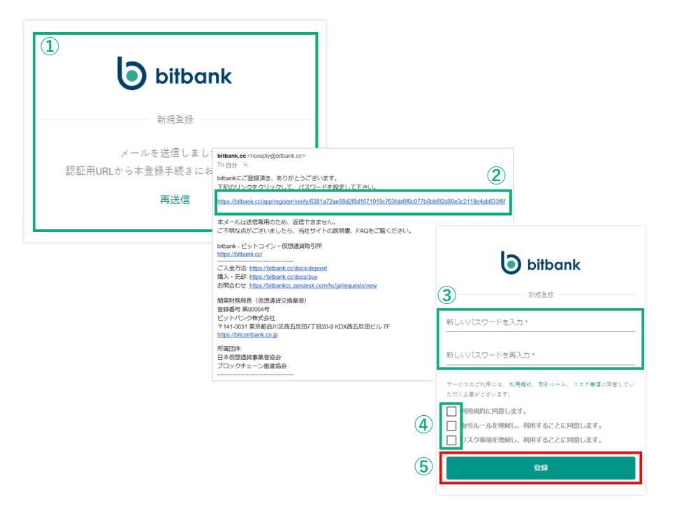 BITBANK登録2