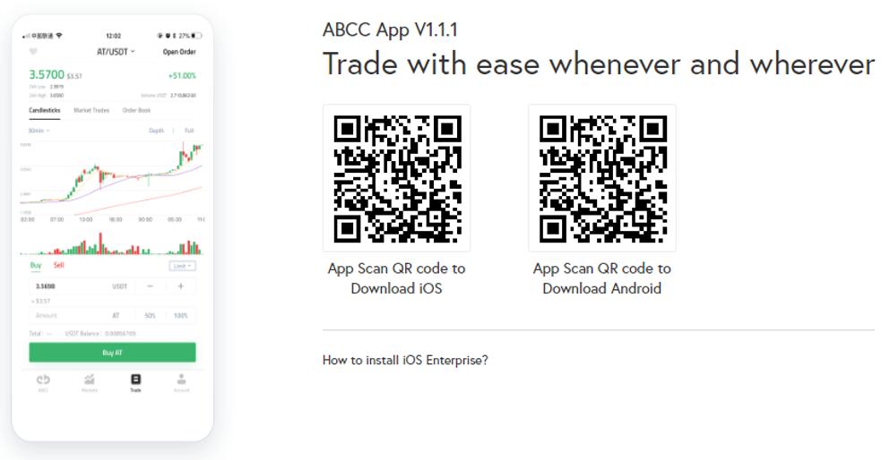 ABCCのアプリ