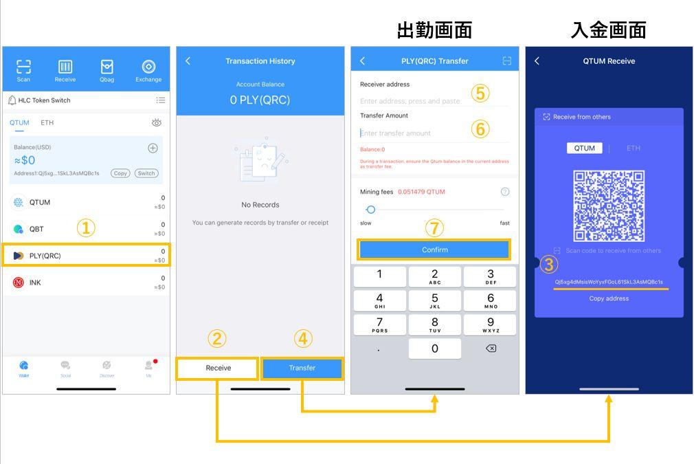 QbaoNetwork登録5
